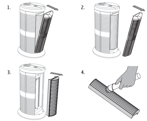 How To Clean Therapure Filter - A 4 step illustration for the TPP220